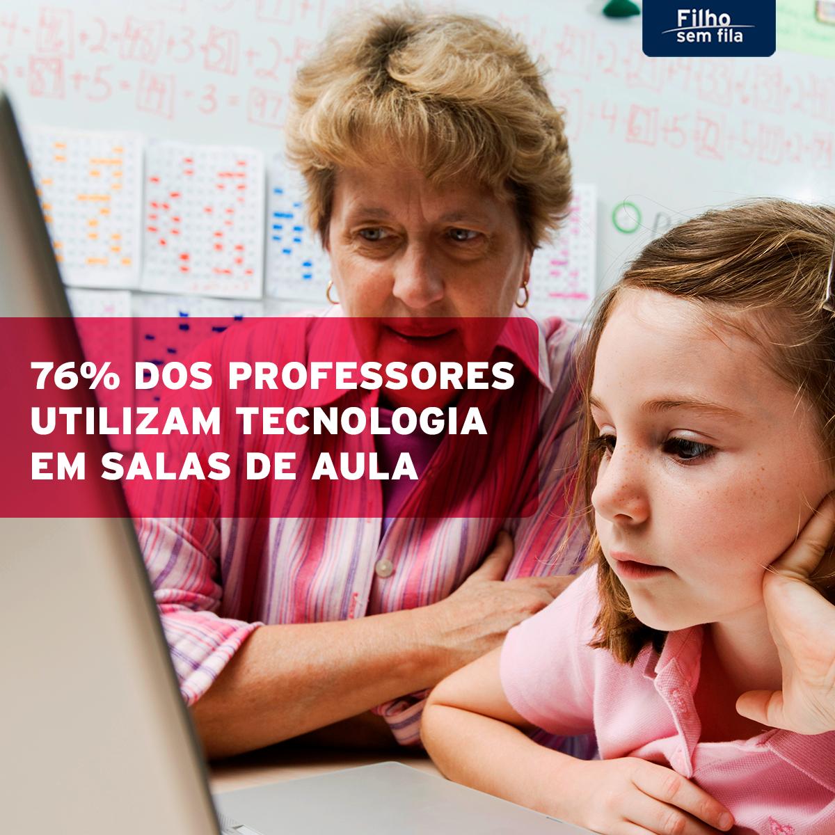 Tecnologia nas salas de aula